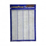 Garage Goodyear Tyre Pressure Chart  Metal Signage 795X550